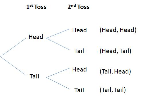 tree-diagram11