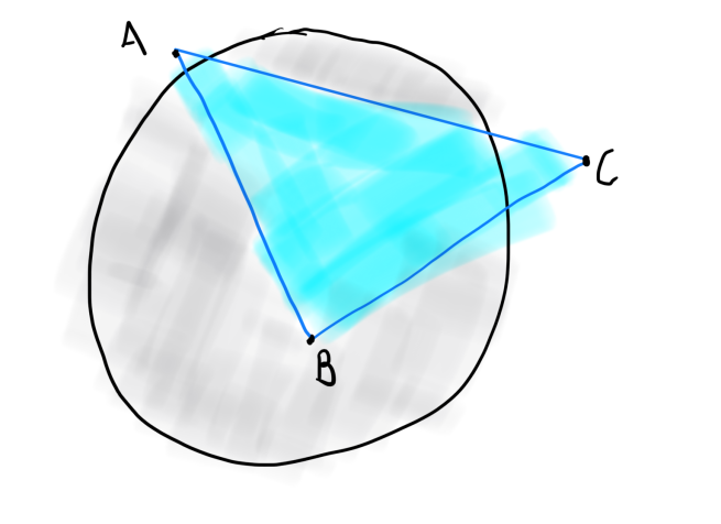 the triangle problem